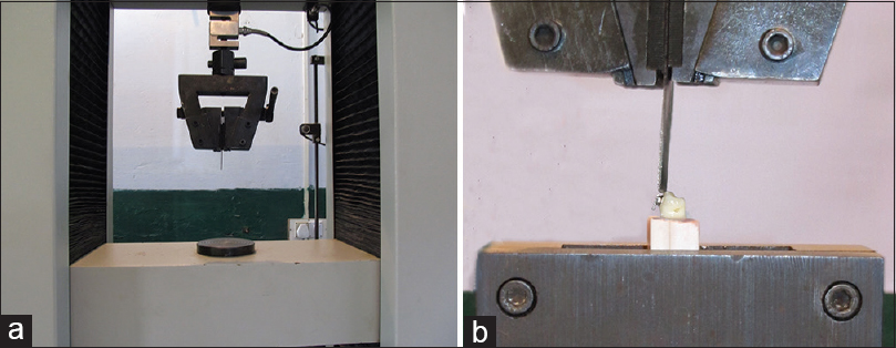 Figure 1: Universal testing machine (a) showing the orientation for alignment loading blade of UTM (b)