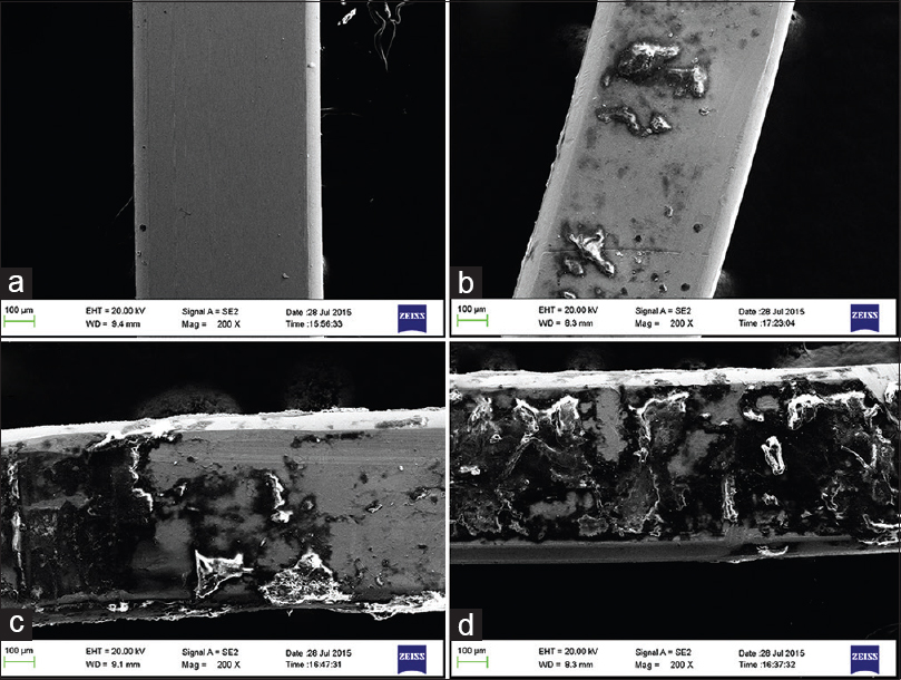 Figure 4: Scoring for the Scanning electron microscopic images according to the amount of debris at × 200: (a) Score 0: no debris, (b) 1 - ≤25% debris; (c) 2-25-75% of debris and (d) 3 - ≥75% of debris